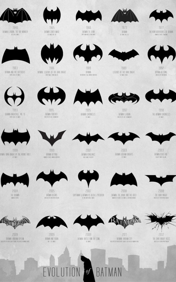 LEvolution-du-Logo-Batman-640x1024