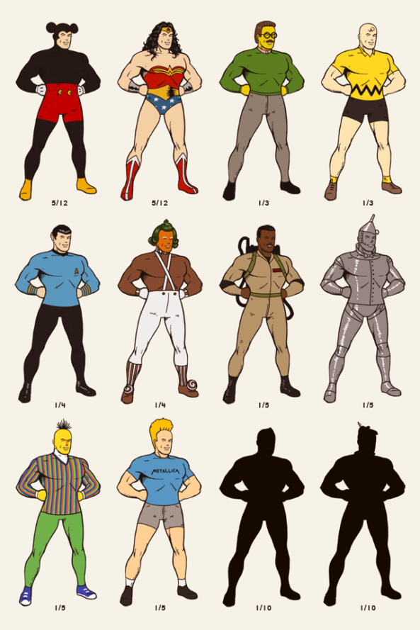 Superman-en-Bob-lEpongeMickeyJokerC3POLinkNed-FlandersSpock-.....-1