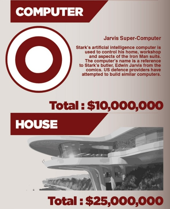 Computer-House
