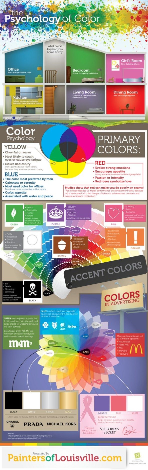 Infographie-La-Psychologie-des-Couleurs